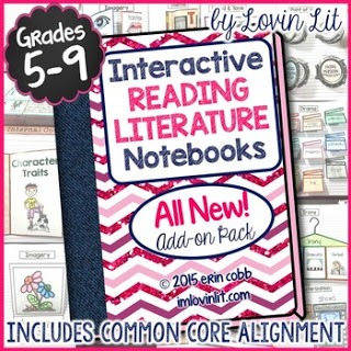 The ALL NEW Interactive Reading Literature Notebook… Everything You Need to Know!