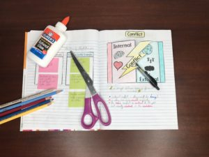Summer Webinars are Back! FREE Interactive Notebooks Training