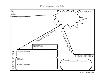 photo about Printable Story Map Graphic Organizer identified as Plot Diagram Image Organizer Template - Im Lovin Lit